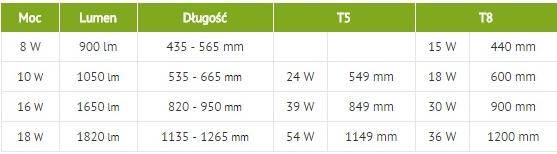 Светодиодный светильник Модуль Галочка 64 Вт купить